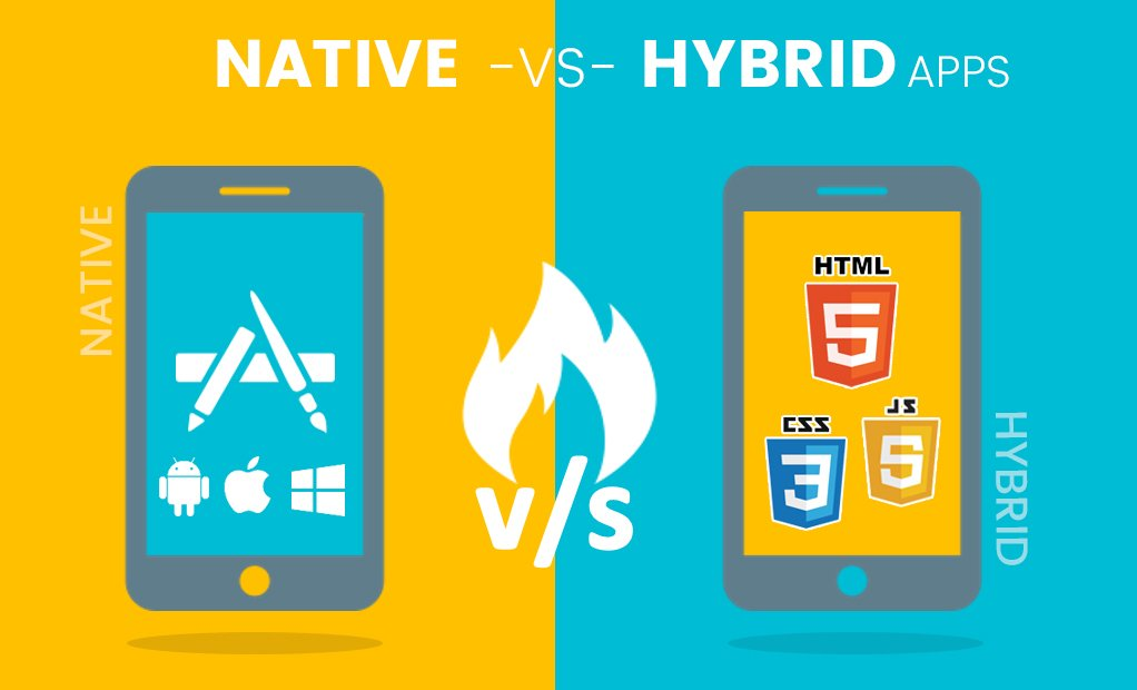 Native vs hybrid apps: Key points to help you decide the best way forward