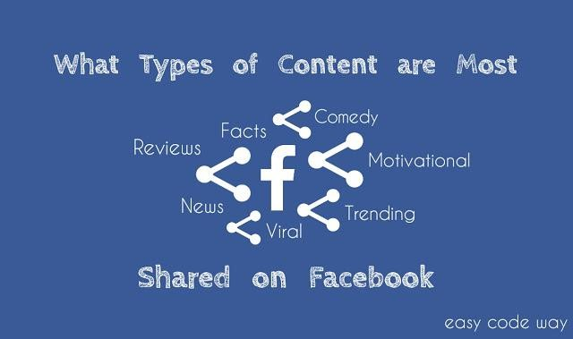 what types of content most shared in facebook