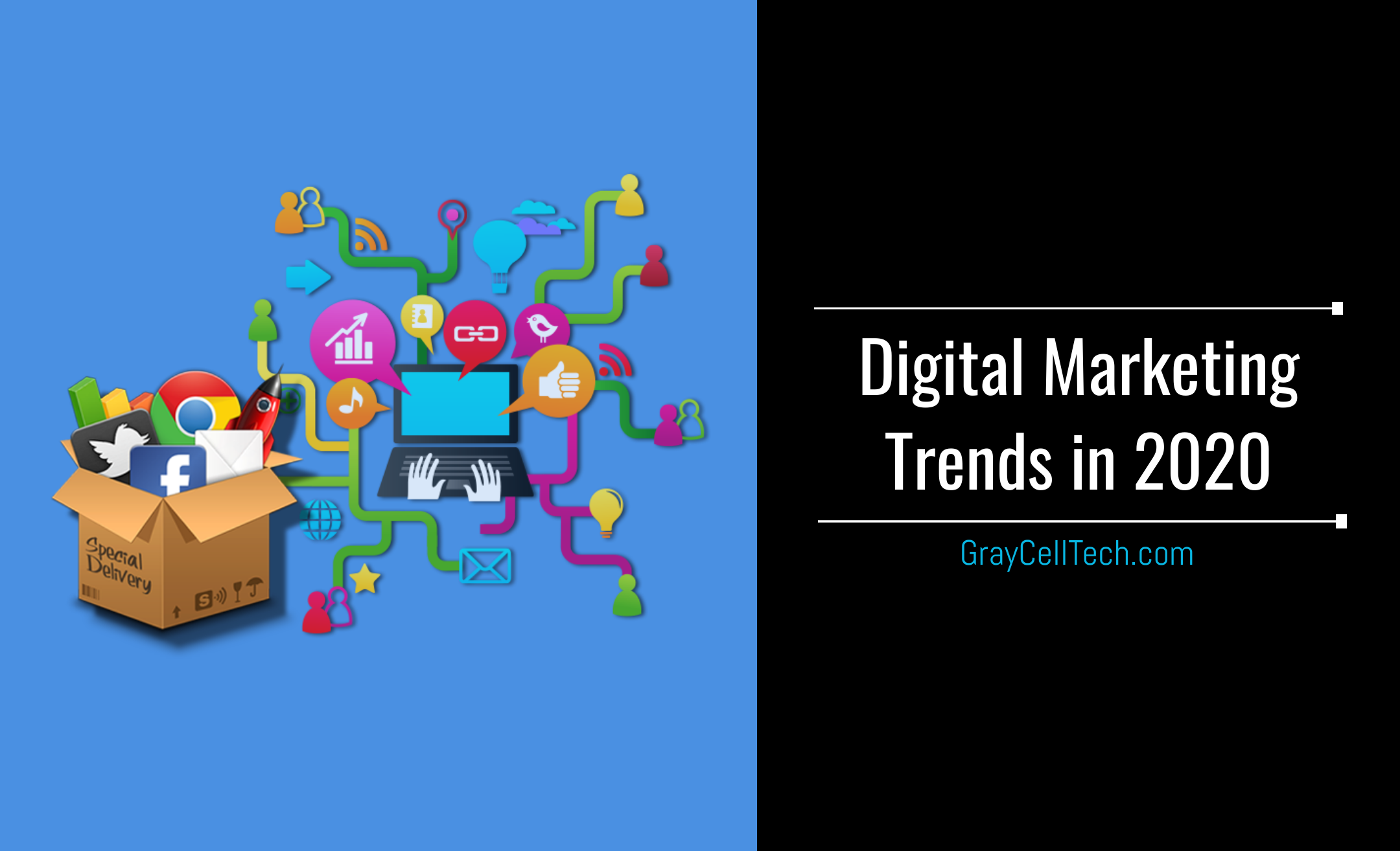 Digital marketing, GrayCell Technologies, Blogs, Digital marketing latest trends 2020
