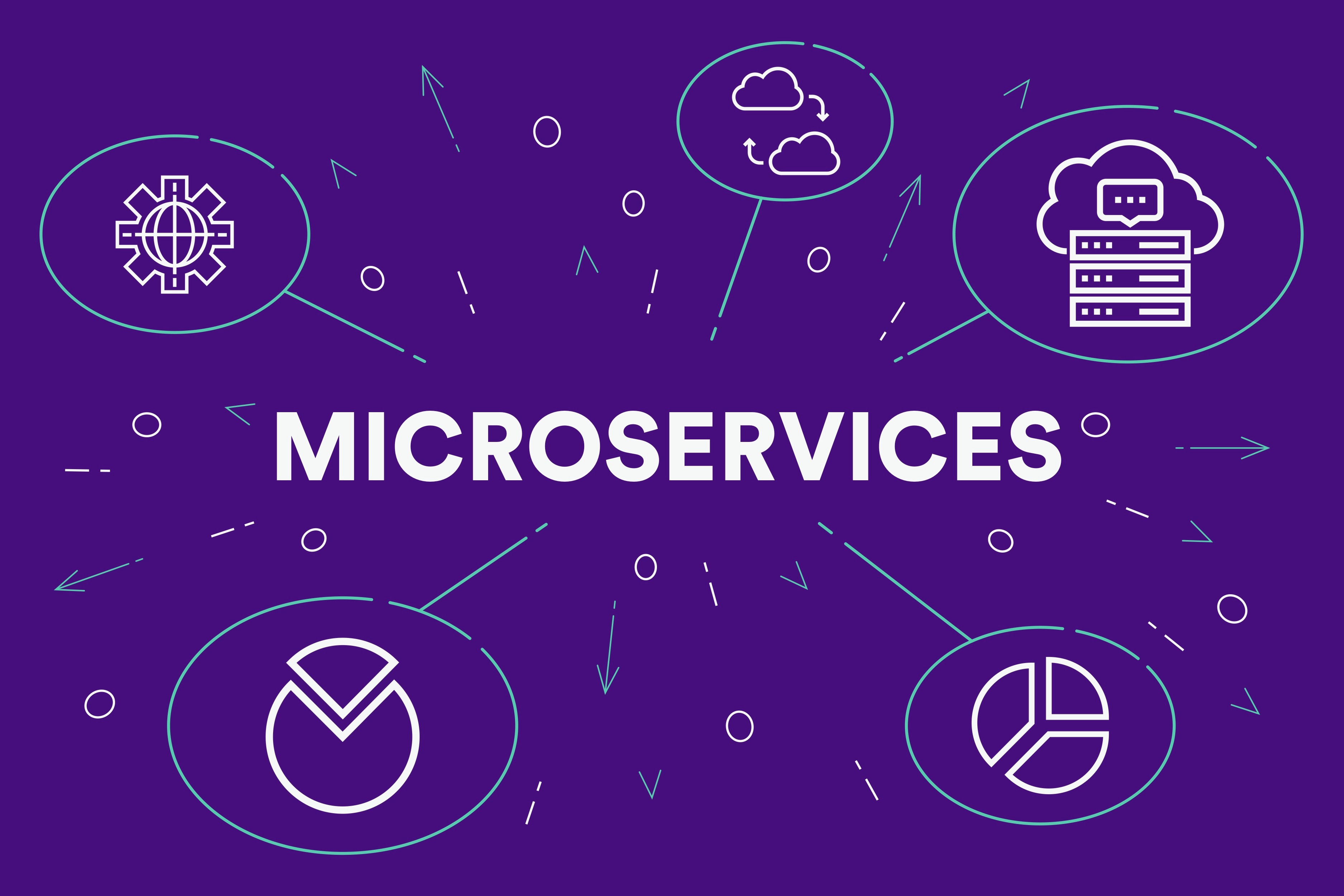 Microservices can be implemented by creating small teams that can take care of individual services.